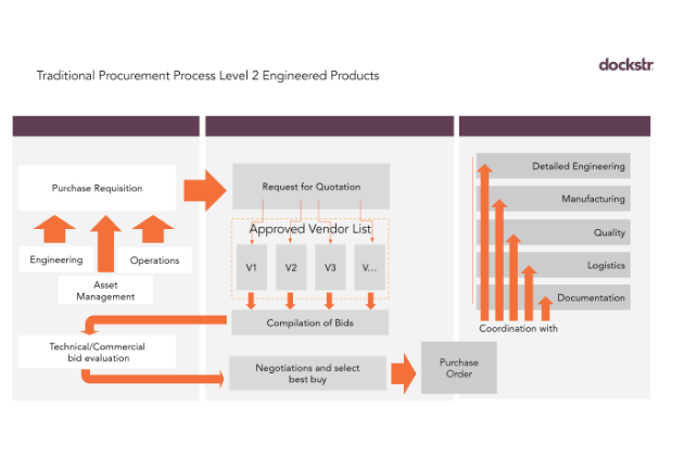 Engineerd products